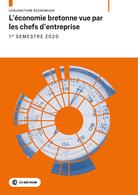 Conjoncture eco 1er semestre 2020